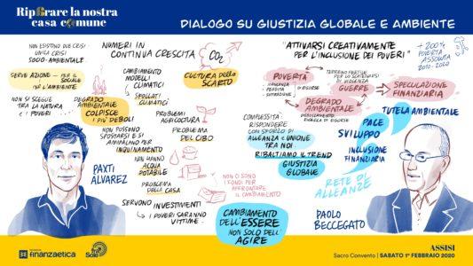 Intervento Patxi Alvarez e Paolo Beccegato