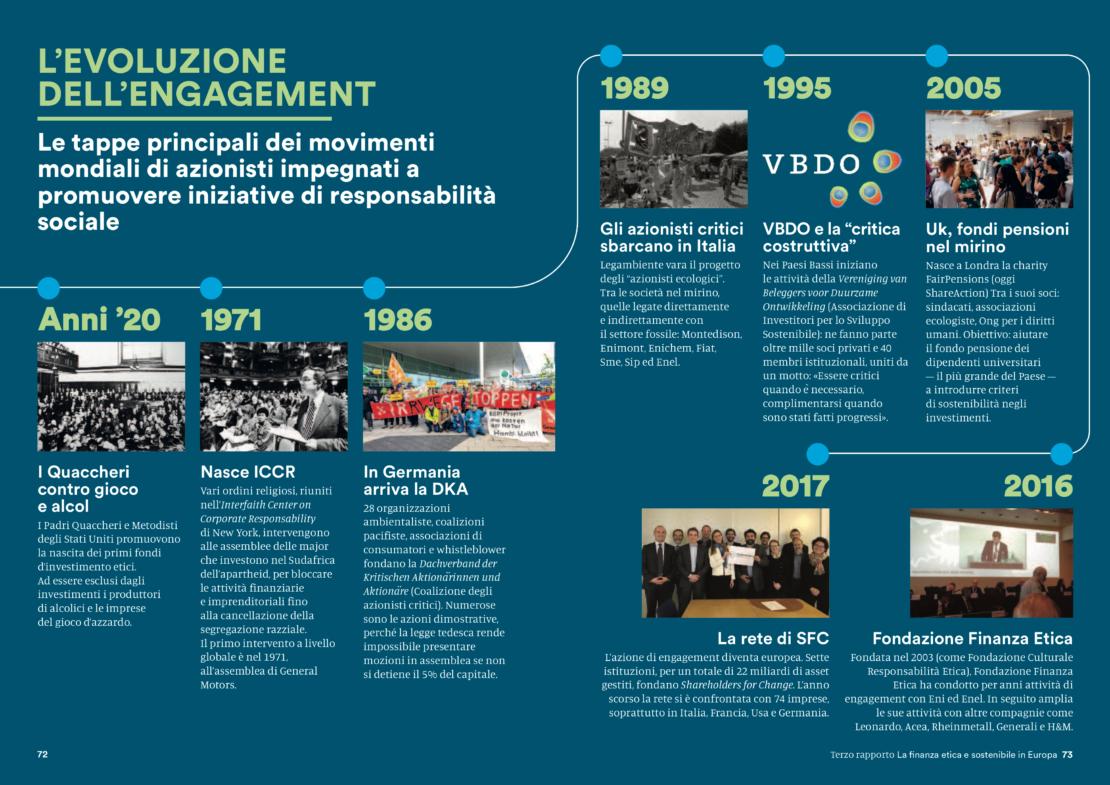 Cinquanta anni di engagement